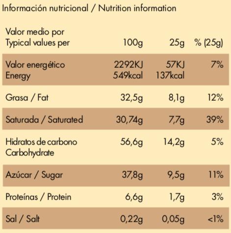 nutricional_pocholitas.png