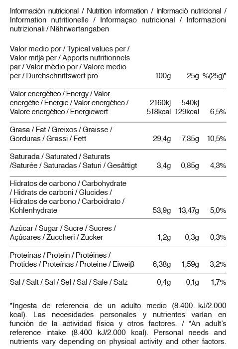 Ingredientes_extragruesas_rubio.jpg
