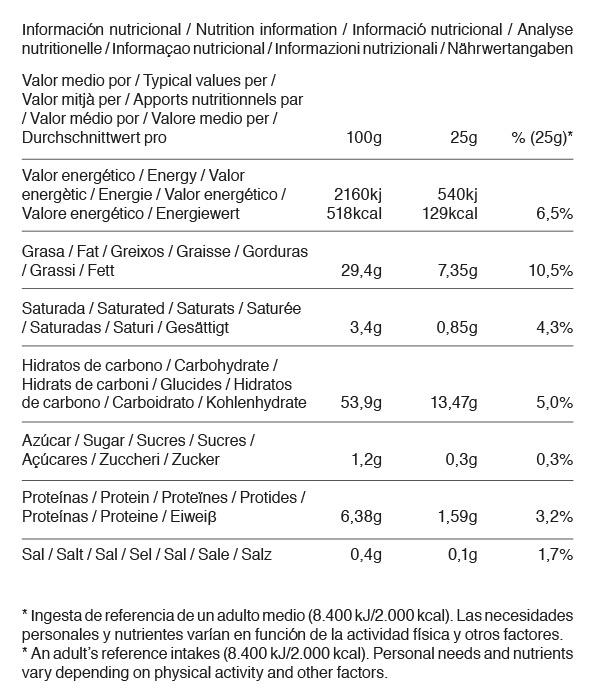 Ingredientes_trufa_rubio.jpg
